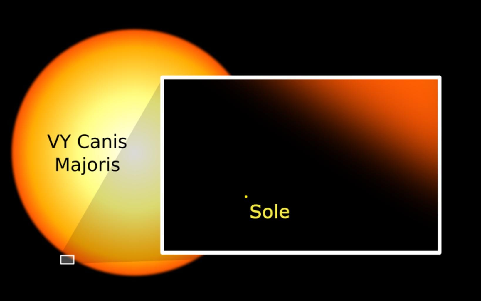 vy canis majoris facts