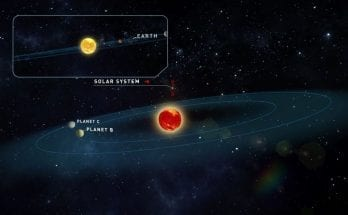 interesting facts about planets