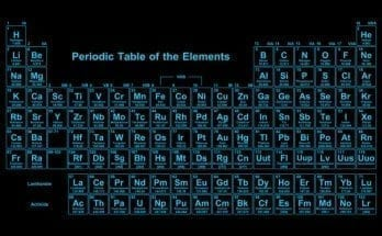 15 Fun and Surprising Facts About the Periodic Table of Elements