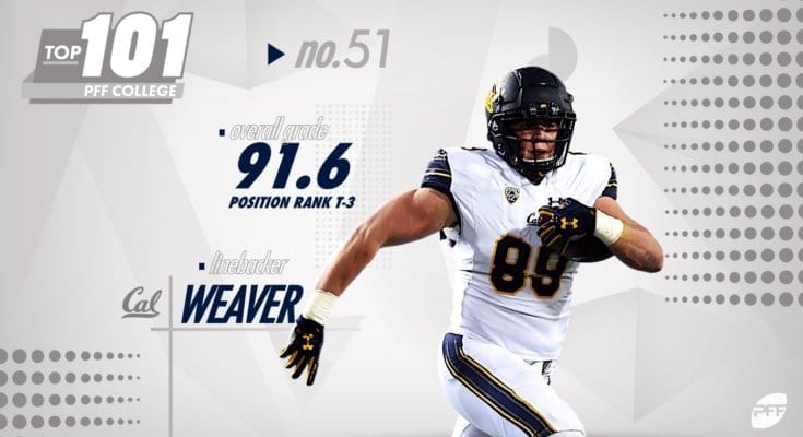 The 101 best players in college football from 2018